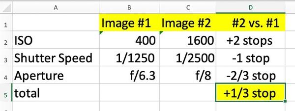 EXP-Parameters