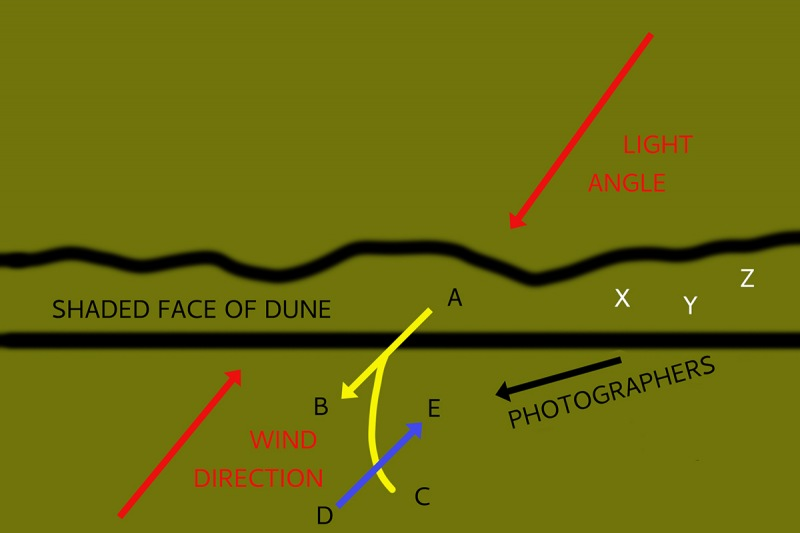 Shaded-Face-of-Dune-Map